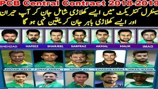 PCB announces new central contract for 33 players in five categories | Pakistani player salary