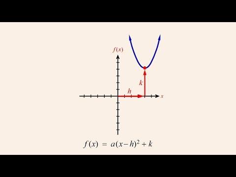 Algebra 67 - Deriving the Vertex Form of a Quadratic Function