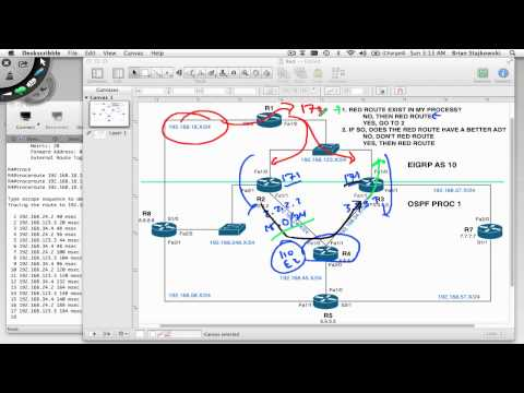 Cisco Redistribution & Routing Loops