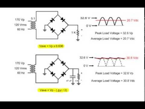 Analyzing Full-Wave Rectifiers