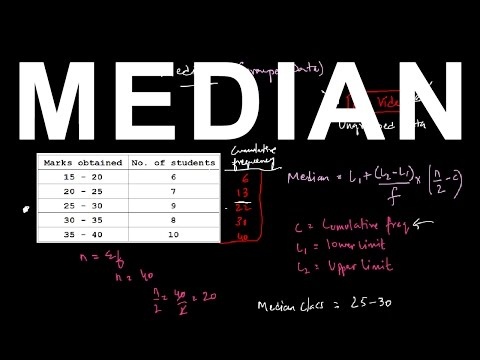 Finding median of a grouped data - Part 2 | Statistics