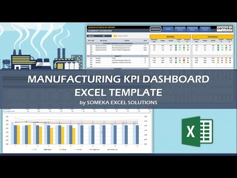 Manufacturing KPI Dashboard | Ready-To-Use Excel Template