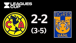Resumen y Goles   América vsTigres UANL   Leagues Cup - 2019