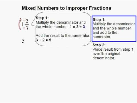 How to Convert Mixed Numbers to Improper Fractions