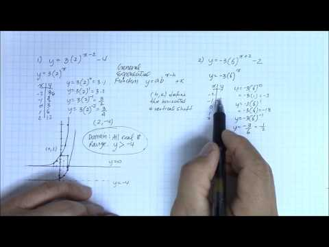 IH 014 Part 3  Graph Exponential Functions