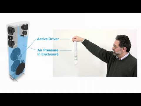 Definitive Technology Tech Video - Bass Radiators