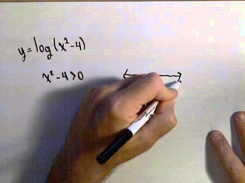 Finding the Domain and Vertical Asymptote of a Logarithmic Function