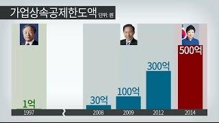 뉴스타파 - '금수저' 지켜주는 박근혜 정부(2015.11.19)