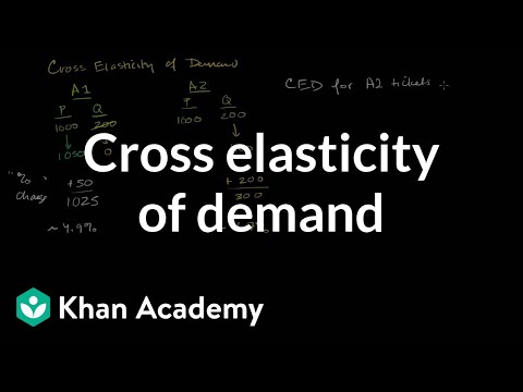 Cross elasticity of demand | Elasticity | Microeconomics | Khan Academy