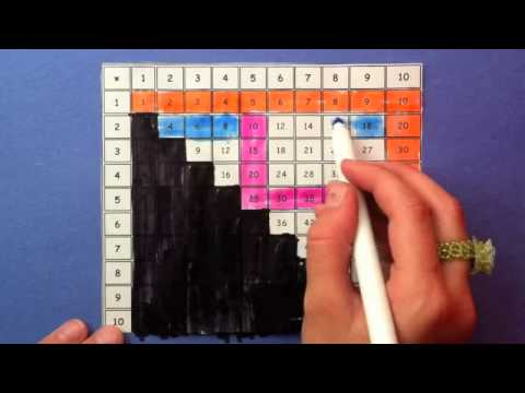Multiplication Memorization (and why it's not so hard)