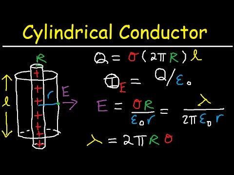 Gauss Law Problems, Cylindrical Conductor, Linear & Surface Charge Denisty, Electric Field & Flux,