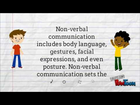 Verbal and Non-verbal Communications