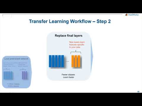 Deep Learning Workflow By Dr Viju Ravichanderan
