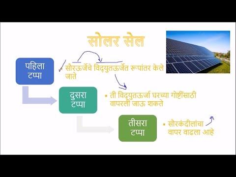 ऊर्जेचे स्रोत (Sources of Energy) - Class 8 Science - Marathi