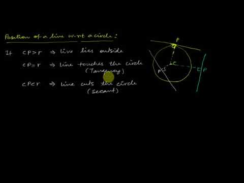 Lecture 7: Position of a line w.r.t. circle, condition of tangent by Shobhit Sir
