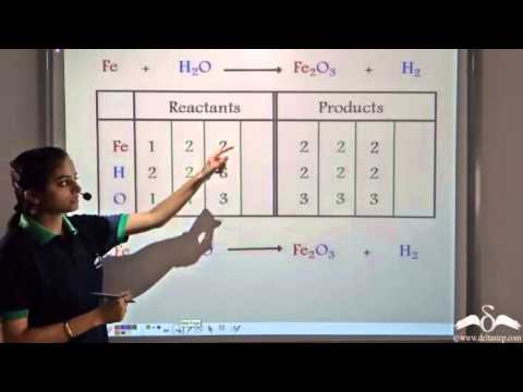 Balanced Chemical Equations (I)
