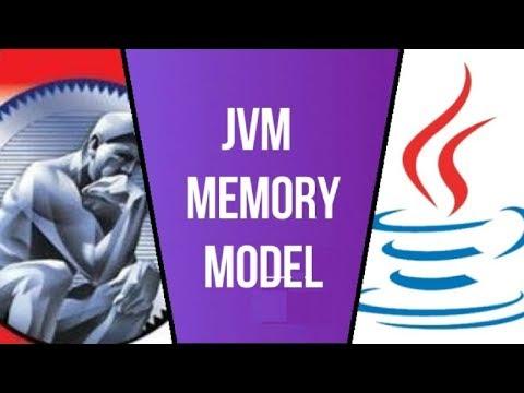 Java (JVM) Memory Model | Memory Management in Java | java memory management