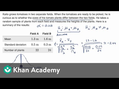 Two sample t test for difference of means