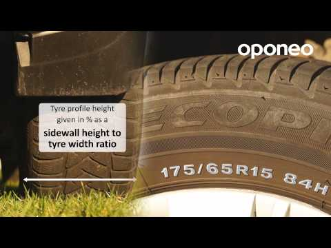 Decoding tyre dimensions marks ● Hints from Oponeo™