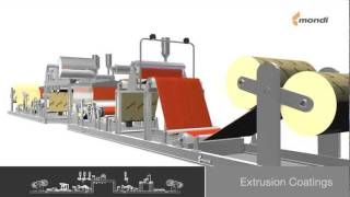 Mondi extrusion coatings technology