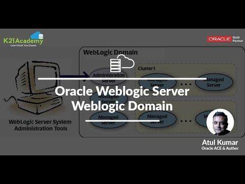 WebLogic Domain Overview & Deployment