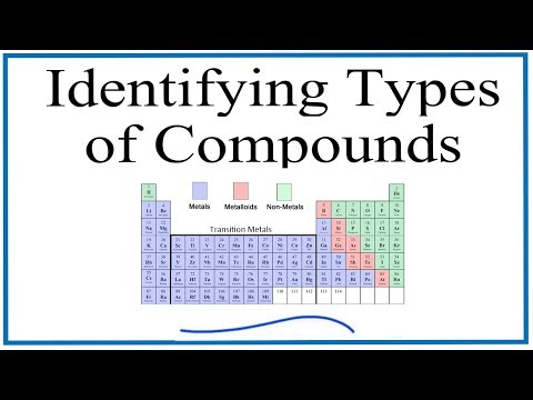 How to Identify Different Types of Chemical Compounds