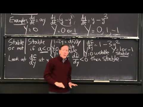 The Stability and Instability of Steady States