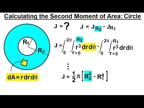 Physics - Mechanics: Torsion (14 of 14) Calculating the Second Moment or Area: The Hollow Circle