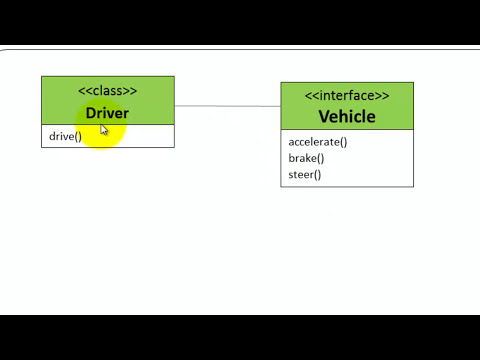 Java Interface - With example