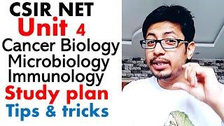 CSIR NET life science unit 4 CSIR NET study plan for syllabus unit 4 | CSIR NET immunology & cancer