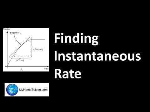 Finding Instantaneous Rate | Rate of Reaction