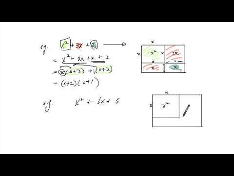 Introduction to Factoring Trinomials x^2+bx+c