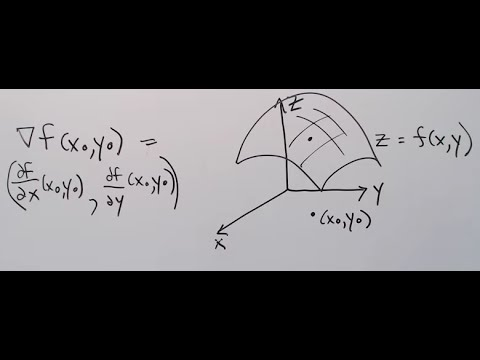 Khan Academy Video 1 (Gradient vs. Directional Derivative) #khanacademytalentsearch