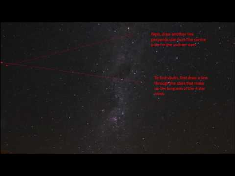 Finding south using the southern cross