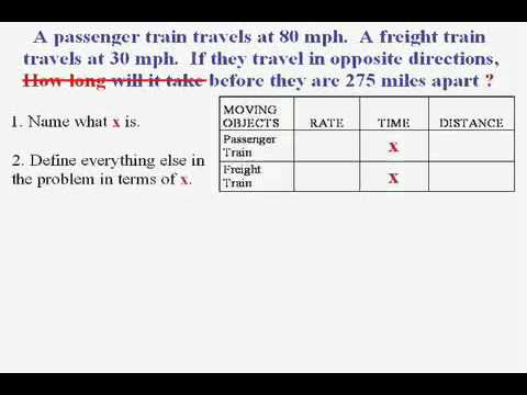 Beginning Algebra & Rate Time Distance Problems
