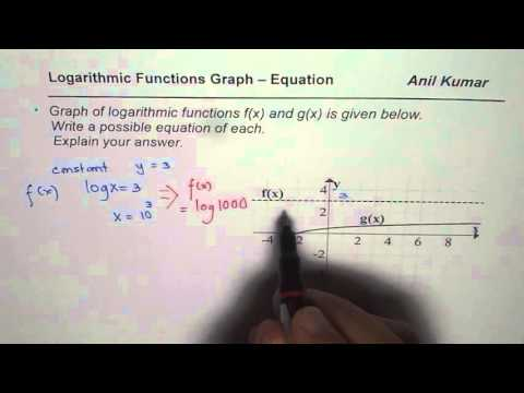 Write Equation of Logarithmic Function from Graph