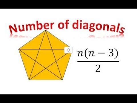 Number of diagonals of a n-sided polygon