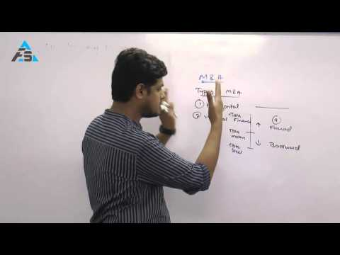 Merger And Acquisition Basics - By Kunal Doshi, CFA