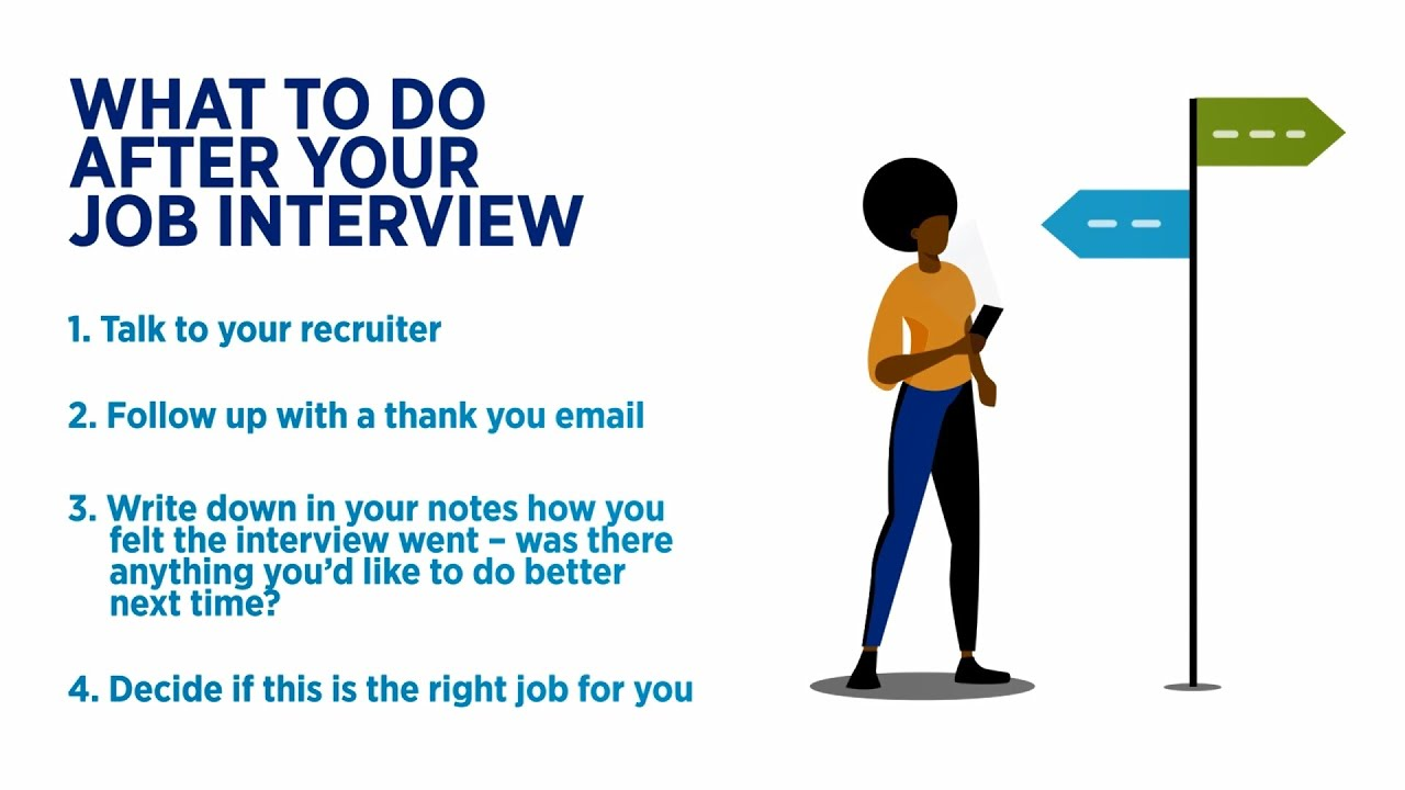 What to do after your job interview