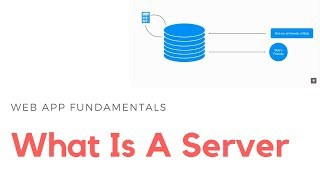 What Is A Server - Web Server, Application Server
