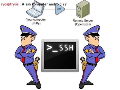 CARA REMOTE KOMPUTER DENGAN SSH SERVER & PUTTY