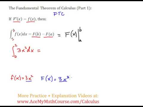 The Fundamental Theorem of Calculus - Part 1 (Introduction)
