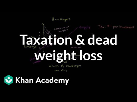 Taxation and dead weight loss   Microeconomics   Khan Academy