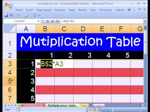Excel Basics #9: Mixed Cell References in Formulas