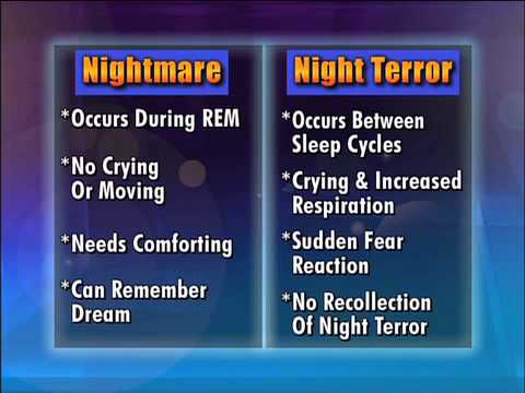 Nightmares vs. Night Terrors Medical Course