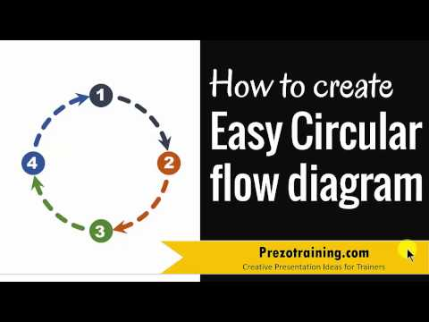 Easy PowerPoint Circular Flow Diagram Tutorial ( WITH 6 OPTIONS)