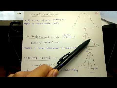 Behavioral sciences 3 for USMLE, Mean, mode, standard deviation