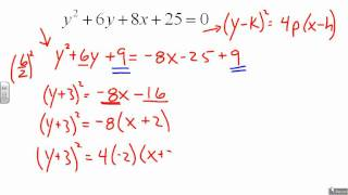 Find The Vertex Focus And Directrix Of A Parabola 9163