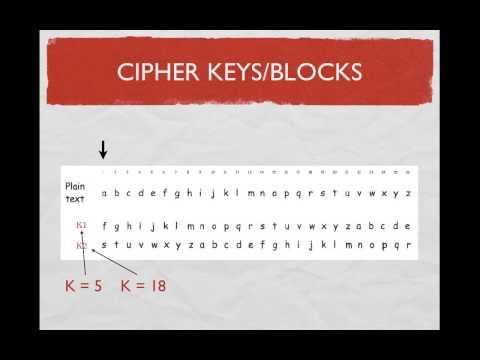 How To: Symmetric Key Encryption