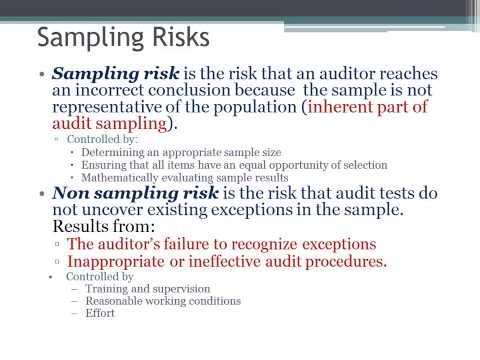 Sampling Risks in Auditing